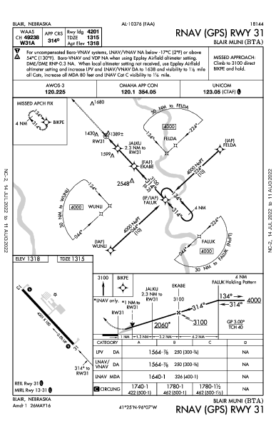 Blair Muni Blair, NE (KBTA): RNAV (GPS) RWY 31 (IAP)
