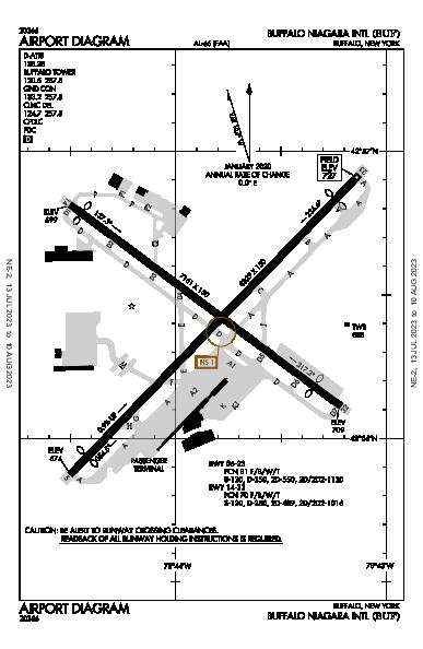 Buffalo Niagara Intl Buffalo, NY (KBUF): AIRPORT DIAGRAM (APD)