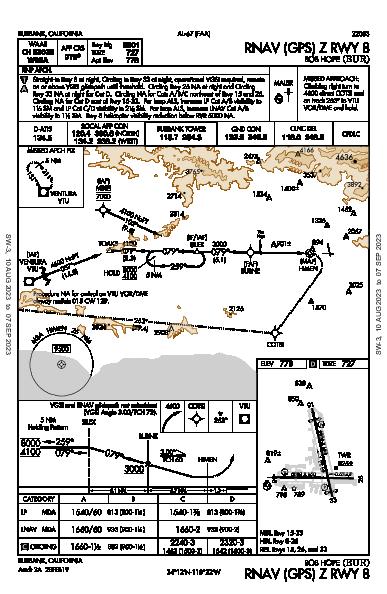 Bob Hope Burbank, CA (KBUR): RNAV (GPS) Z RWY 08 (IAP)
