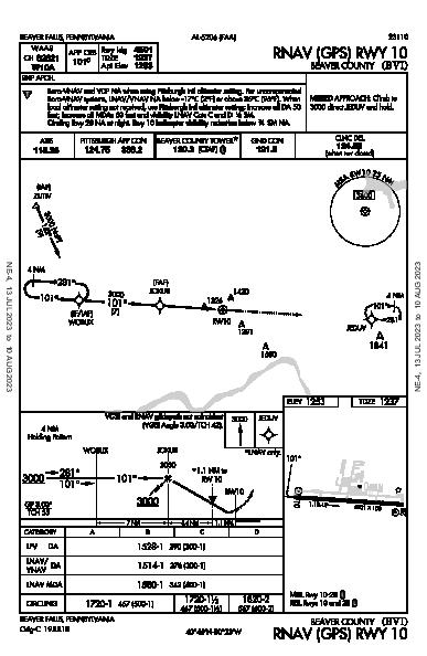 Beaver County Beaver Falls, PA (KBVI): RNAV (GPS) RWY 10 (IAP)