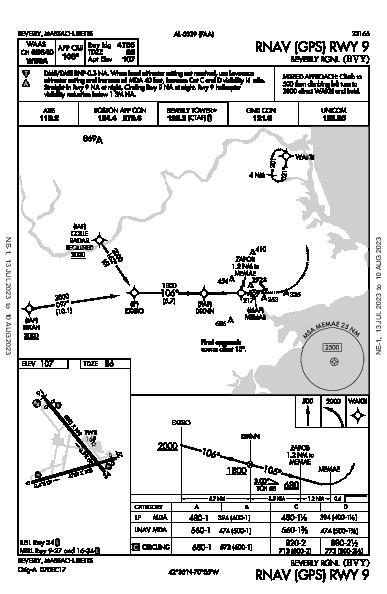 Beverly Rgnl Beverly, MA (KBVY): RNAV (GPS) RWY 09 (IAP)