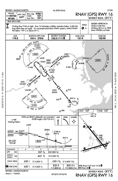 Beverly Rgnl Beverly, MA (KBVY): RNAV (GPS) RWY 16 (IAP)
