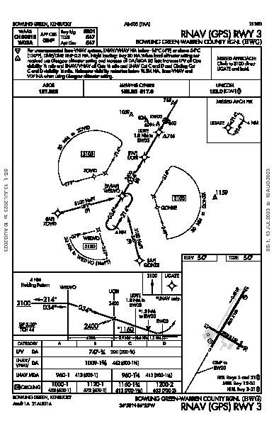 Green-Warren Co Rgnl Bowling Green, KY (KBWG): RNAV (GPS) RWY 03 (IAP)