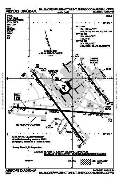 Kbwi Airport Diagram Apd Flightaware