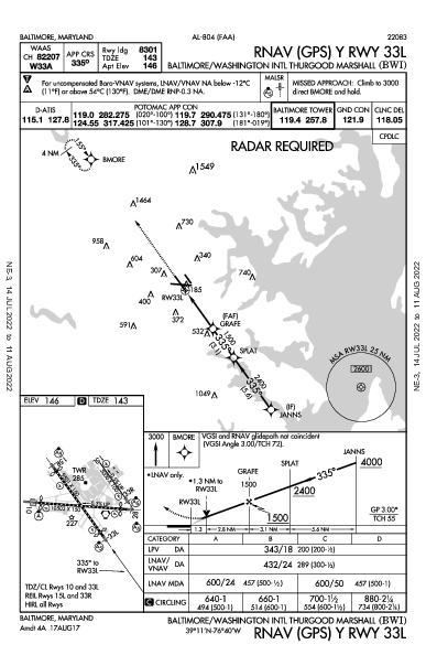 Baltimore/Washington Intl Baltimore, MD (KBWI): RNAV (GPS) Y RWY 33L (IAP)
