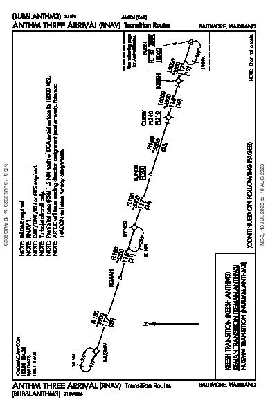 Baltimore/Washington Intl Baltimore, MD (KBWI): ANTHM THREE (RNAV) (STAR)