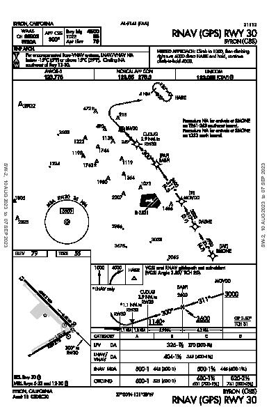 Byron Byron, CA (C83): RNAV (GPS) RWY 30 (IAP)