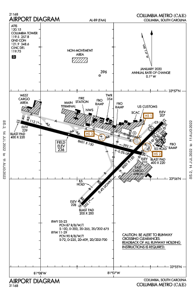Columbia Metro Columbia, SC (KCAE): AIRPORT DIAGRAM (APD)