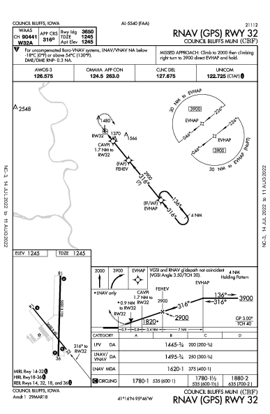 Council Bluffs Muni Council Bluffs, IA (KCBF): RNAV (GPS) RWY 32 (IAP)