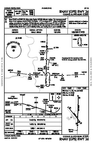 Council Bluffs Muni Council Bluffs, IA (KCBF): RNAV (GPS) RWY 36 (IAP)