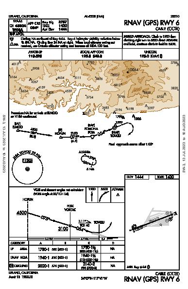 Cable Upland, CA (KCCB): RNAV (GPS) RWY 06 (IAP)