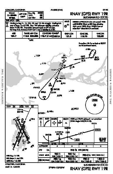 Buchanan Fld Concord, CA (KCCR): RNAV (GPS) RWY 19R (IAP)