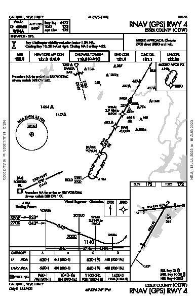 Essex County Caldwell, NJ (KCDW): RNAV (GPS) RWY 04 (IAP)