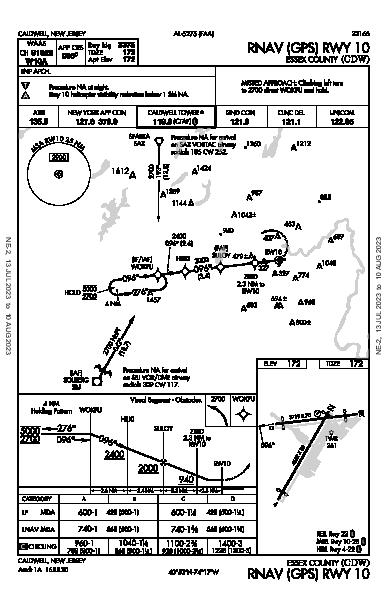 Essex County Caldwell, NJ (KCDW): RNAV (GPS) RWY 10 (IAP)