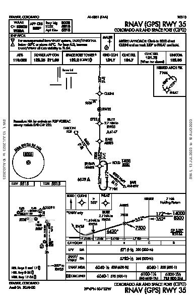 Colorado Air and Space Port Denver, CO (KCFO): RNAV (GPS) RWY 35 (IAP)
