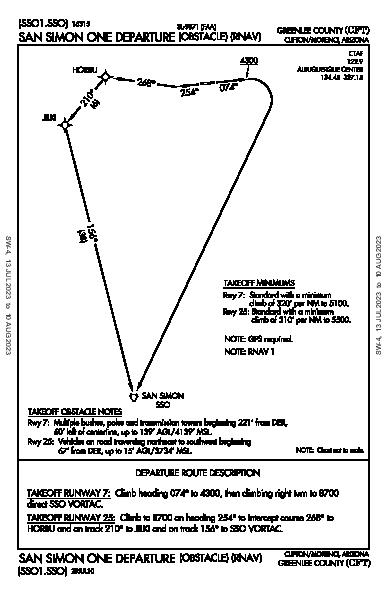 KCFT SAN SIMON ONE (OBSTACLE) (RNAV) (ODP) ✈ FlightAware