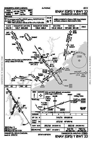 Charleston Intl/AFB Charleston, SC (KCHS): RNAV (GPS) Y RWY 33 (IAP)