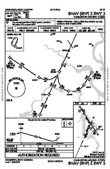 Charleston Intl/AFB Charleston, SC (KCHS): RNAV (RNP) Z RWY 03 (IAP)