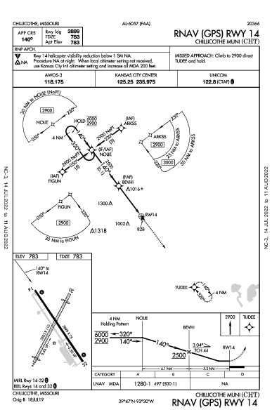 Chillicothe Muni Chillicothe, MO (KCHT): RNAV (GPS) RWY 14 (IAP)