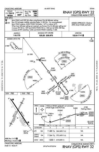 Chillicothe Muni Chillicothe, MO (KCHT): RNAV (GPS) RWY 32 (IAP)