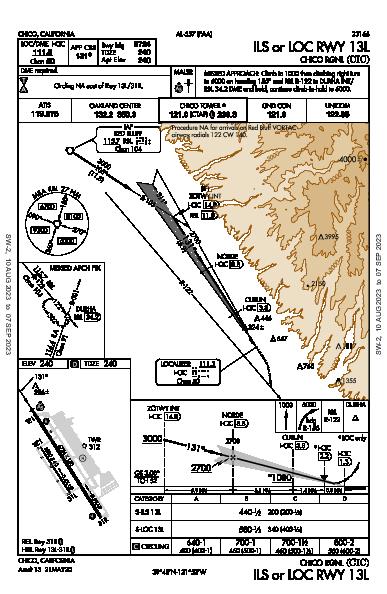 Chico Muni Chico, CA (KCIC): ILS OR LOC RWY 13L (IAP)