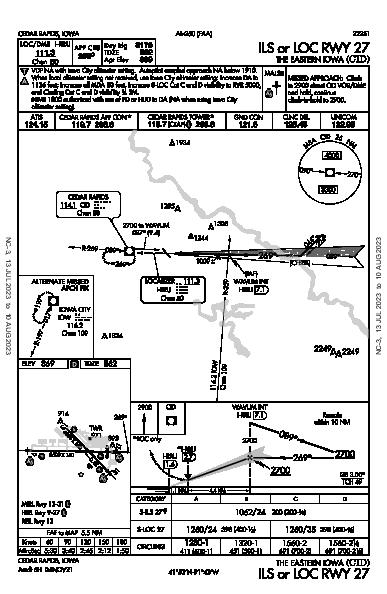 The Eastern Iowa Cedar Rapids, IA (KCID): ILS OR LOC RWY 27 (IAP)