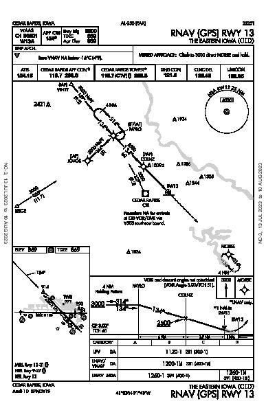 The Eastern Iowa Cedar Rapids, IA (KCID): RNAV (GPS) RWY 13 (IAP)