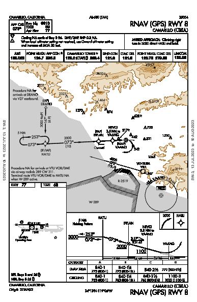 Camarillo Camarillo, CA (KCMA): RNAV (GPS) RWY 08 (IAP)