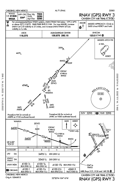 Cavern City Air Trml Carlsbad, NM (KCNM): RNAV (GPS) RWY 03 (IAP)