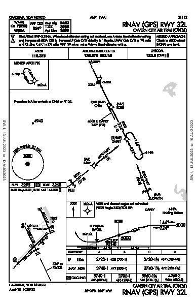 Cavern City Air Trml Carlsbad, NM (KCNM): RNAV (GPS) RWY 32L (IAP)