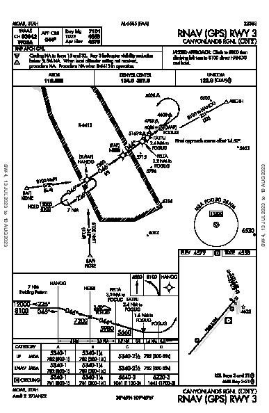 Canyonlands Rgnl Moab, UT (KCNY): RNAV (GPS) RWY 03 (IAP)