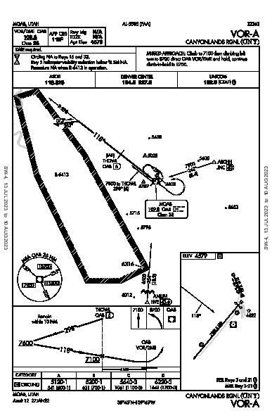 Canyonlands Rgnl Moab, UT (KCNY): VOR-A (IAP)