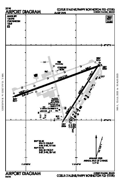Coeur D'Alene - Pappy Boyington Fld Coeur D'Alene, ID (KCOE): AIRPORT DIAGRAM (APD)