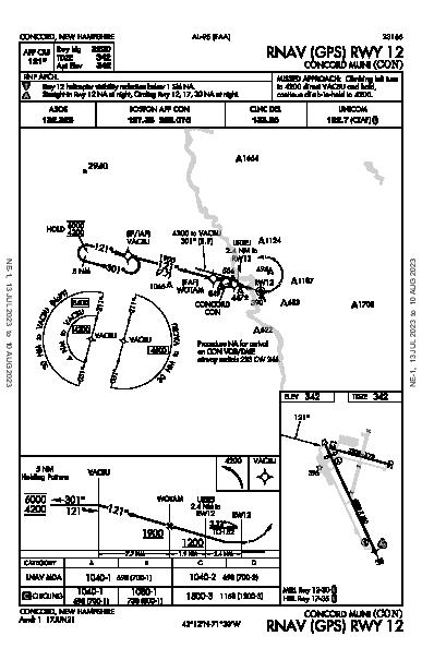 Concord Muni Concord, NH (KCON): RNAV (GPS) RWY 12 (IAP)