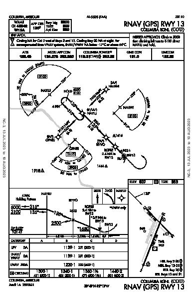 Columbia Rgnl Columbia, MO (KCOU): RNAV (GPS) RWY 13 (IAP)