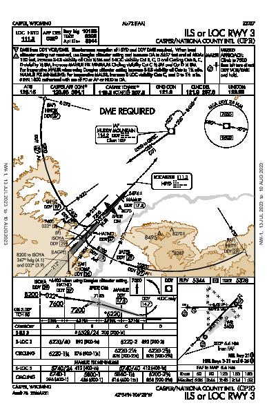 Casper/Natrona County Intl Casper, WY (KCPR): ILS OR LOC RWY 03 (IAP)