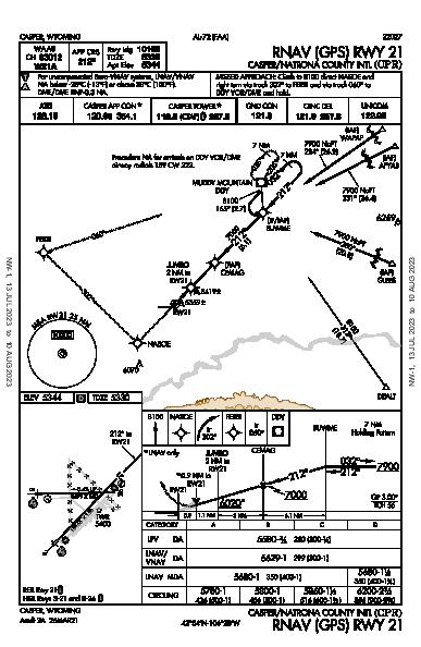 Casper/Natrona County Intl Casper, WY (KCPR): RNAV (GPS) RWY 21 (IAP)
