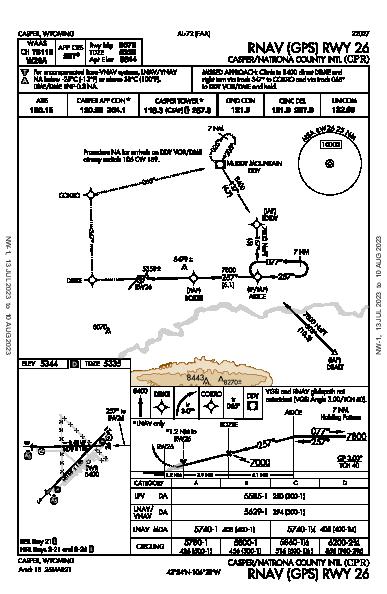 Casper/Natrona County Intl Casper, WY (KCPR): RNAV (GPS) RWY 26 (IAP)