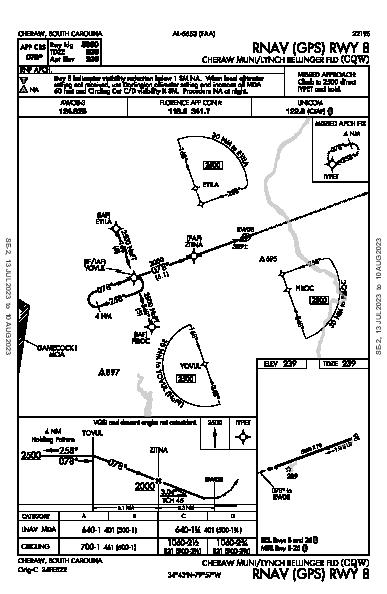 Cheraw Municipal Cheraw, SC (KCQW): RNAV (GPS) RWY 08 (IAP)