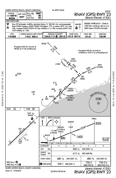 Grand Strand North Myrtle Beach, SC (KCRE): RNAV (GPS) RWY 23 (IAP)