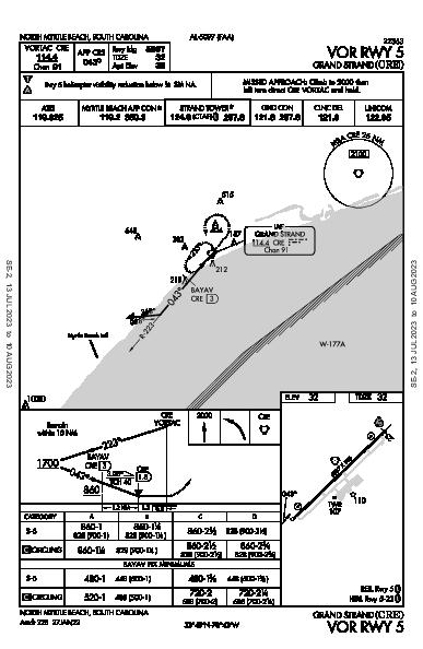 Grand Strand North Myrtle Beach, SC (KCRE): VOR RWY 05 (IAP)