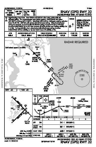 Jacksonville Exec At Craig Jacksonville, FL (KCRG): RNAV (GPS) RWY 32 (IAP)