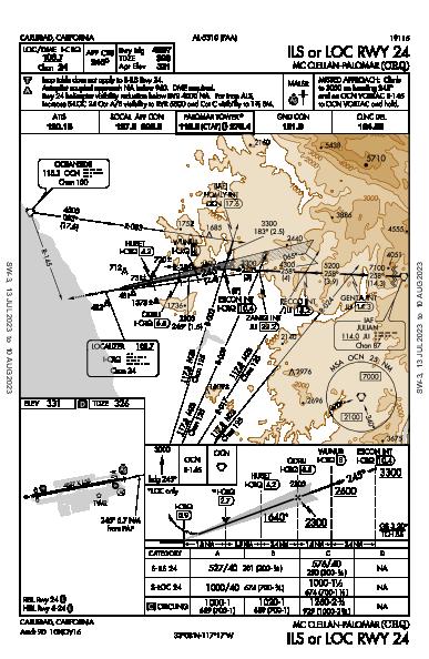 McClellan-Palomar Carlsbad, CA (KCRQ): ILS OR LOC RWY 24 (IAP)