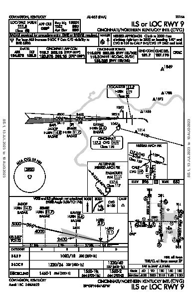 Cincinnati/Northern Kentucky International Airport Hebron, KY (KCVG): ILS OR LOC RWY 09 (IAP)