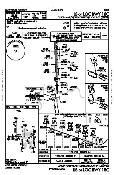 Cincinnati/Northern Kentucky International Airport Hebron, KY (KCVG): ILS OR LOC RWY 18C (IAP)