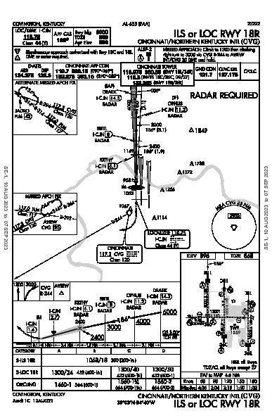 辛辛那堤/北肯塔基國際機場 Hebron, KY (KCVG): ILS OR LOC RWY 18R (IAP)