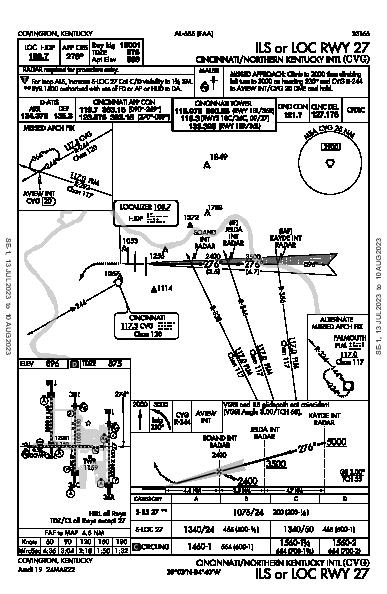 辛辛那堤/北肯塔基國際機場 Hebron, KY (KCVG): ILS OR LOC RWY 27 (IAP)