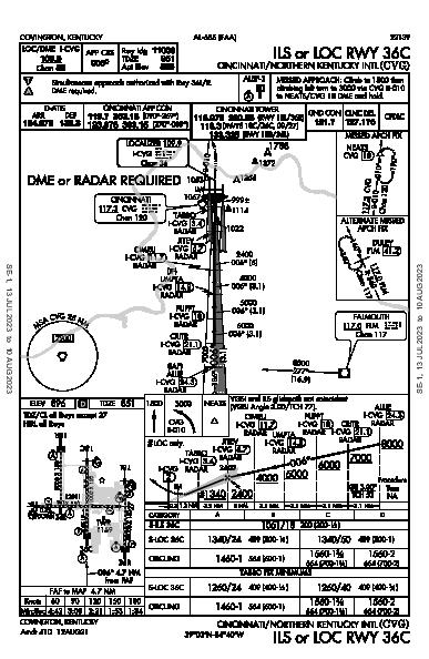 辛辛那堤/北肯塔基國際機場 Hebron, KY (KCVG): ILS OR LOC RWY 36C (IAP)