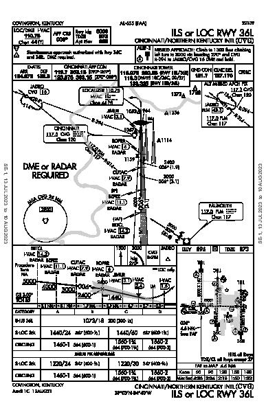辛辛那堤/北肯塔基國際機場 Hebron, KY (KCVG): ILS OR LOC RWY 36L (IAP)