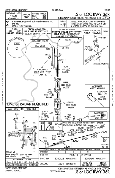 Cincinnati/Northern Kentucky International Airport Hebron, KY (KCVG): ILS OR LOC RWY 36R (IAP)